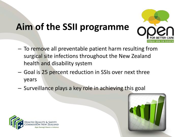 Aim of the ssii programme