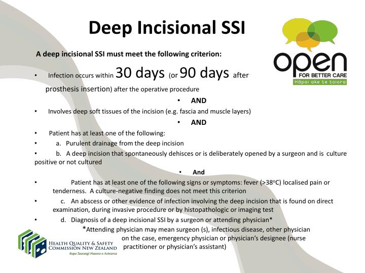 Deep Incisional SSI