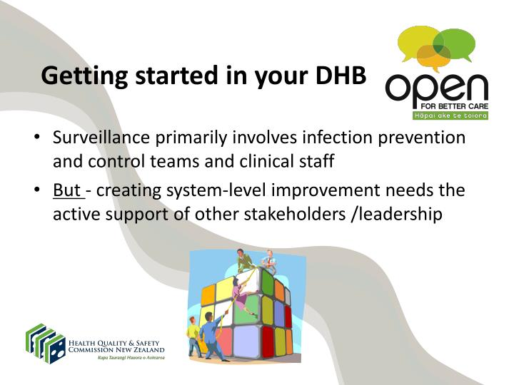 Getting started in your DHB