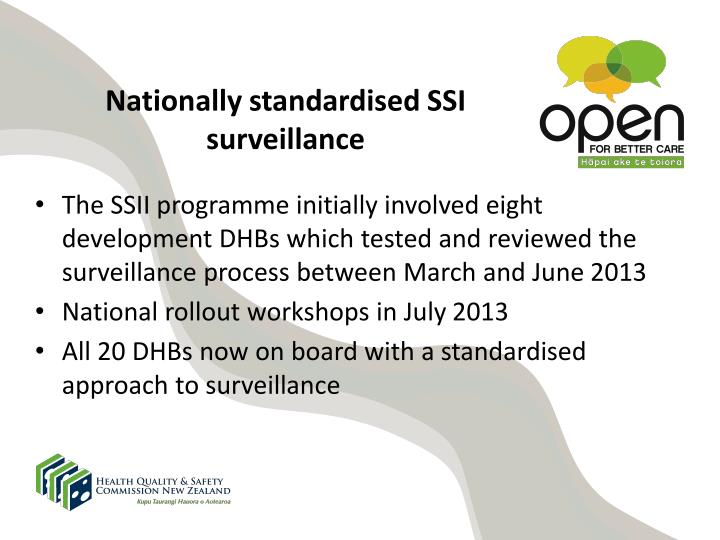 Nationally standardised SSI surveillance