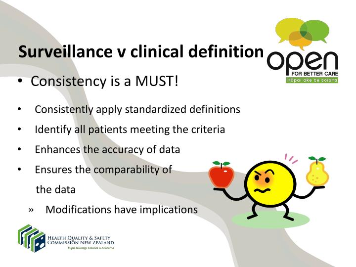 Surveillance v clinical definition