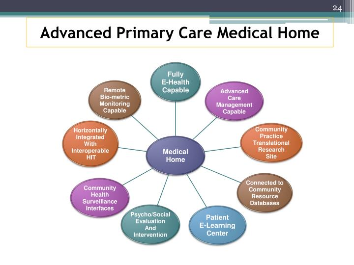 Advanced Primary Care Medical Home