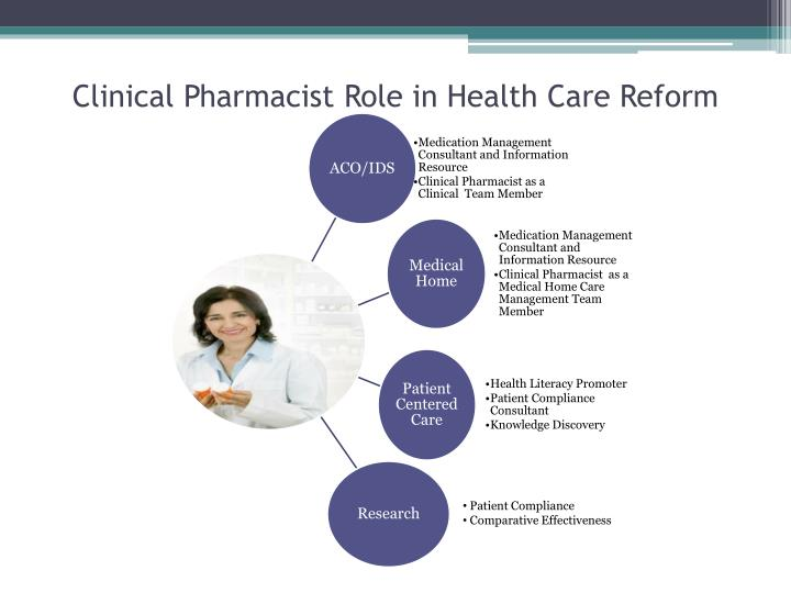 Clinical Pharmacist Role in Health Care Reform