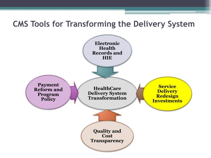 CMS Tools for Transforming the Delivery System