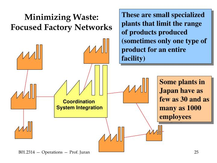 These are small specialized plants that limit the range of products produced (sometimes only one type of product for an entire facility)