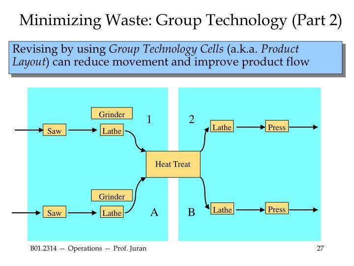 Minimizing Waste: Group Technology (Part 2)
