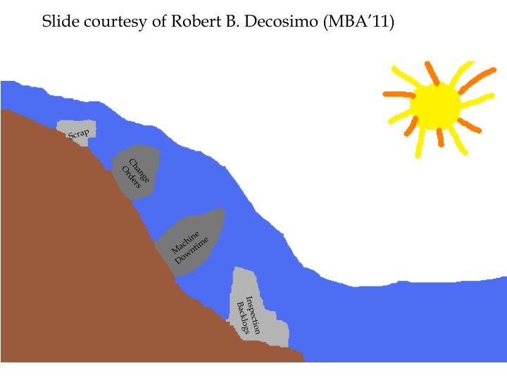 Slide courtesy of Robert B. Decosimo (MBA'11)