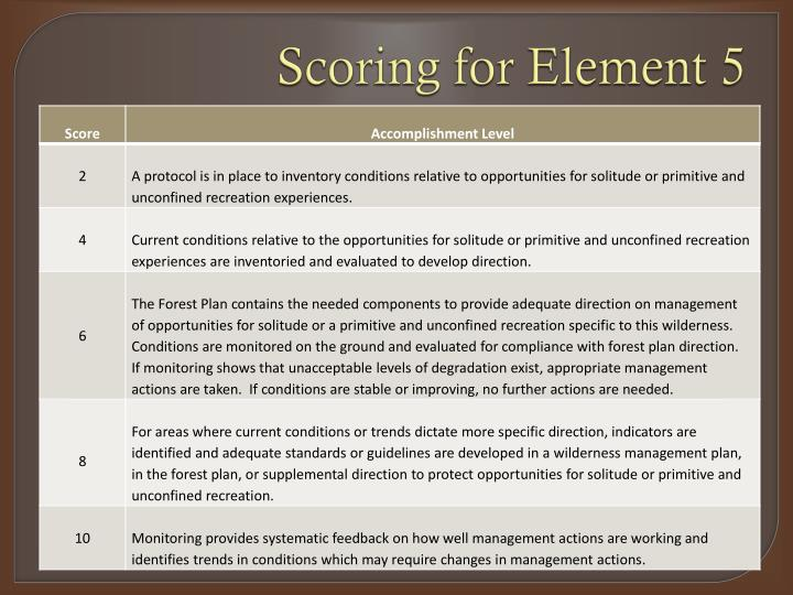 Scoring for Element 5