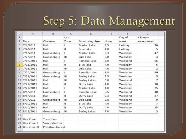 Step 5: Data Management