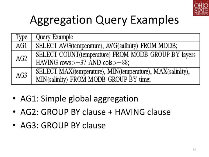 Aggregation Query Examples