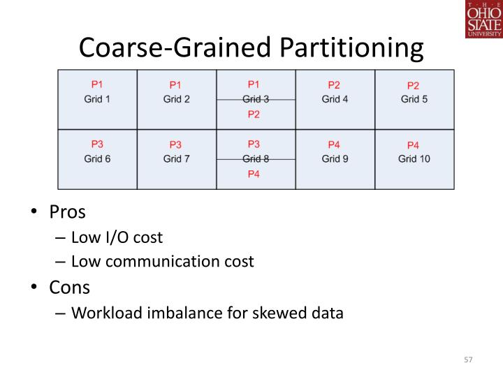 Coarse-Grained Partitioning