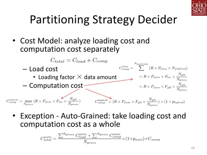Partitioning Strategy Decider