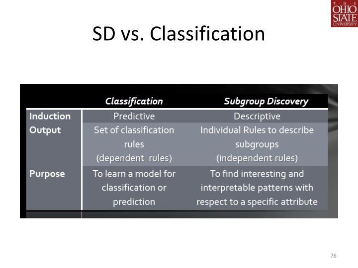 SD vs. Classification