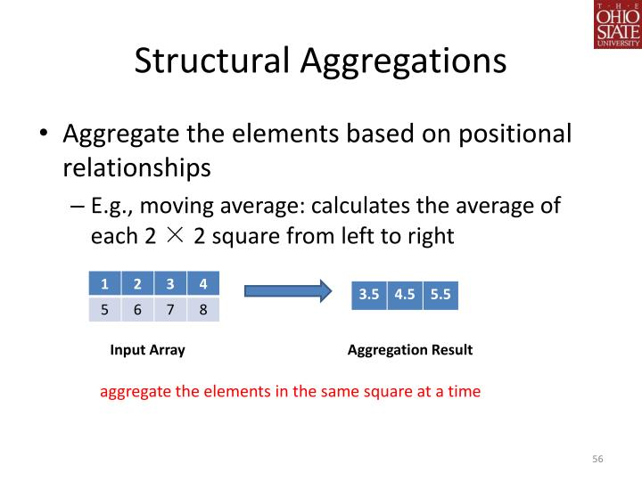 Structural Aggregations