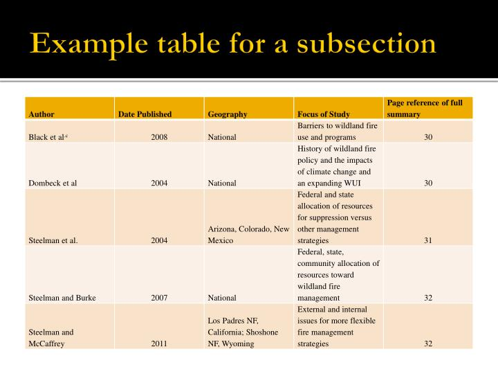 Example table for a subsection