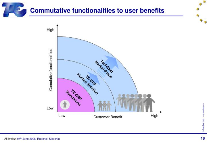 Commutative functionalities to user benefits