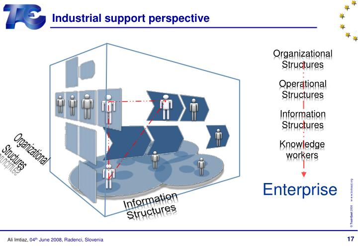 Industrial support perspective