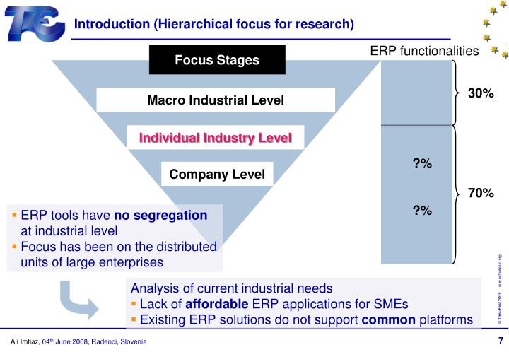 Analysis of current industrial needs