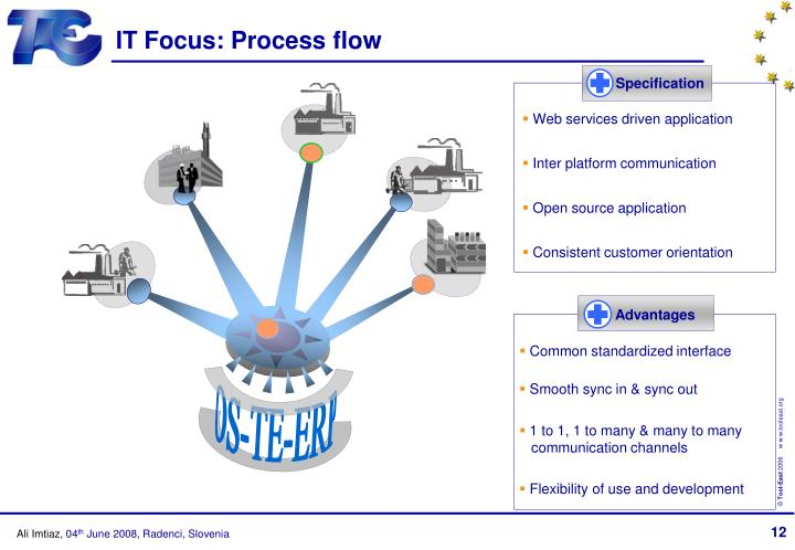 IT Focus: Process flow