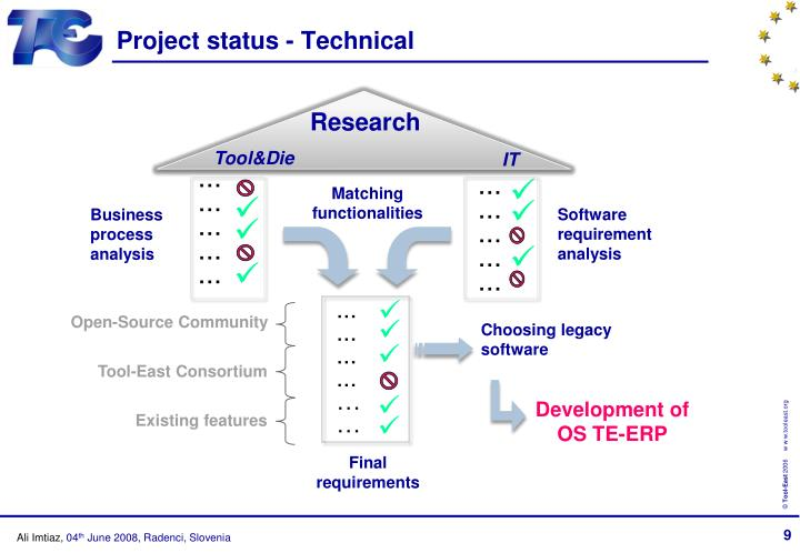 Project status - Technical