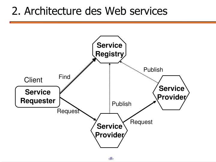 2. Architecture des Web services