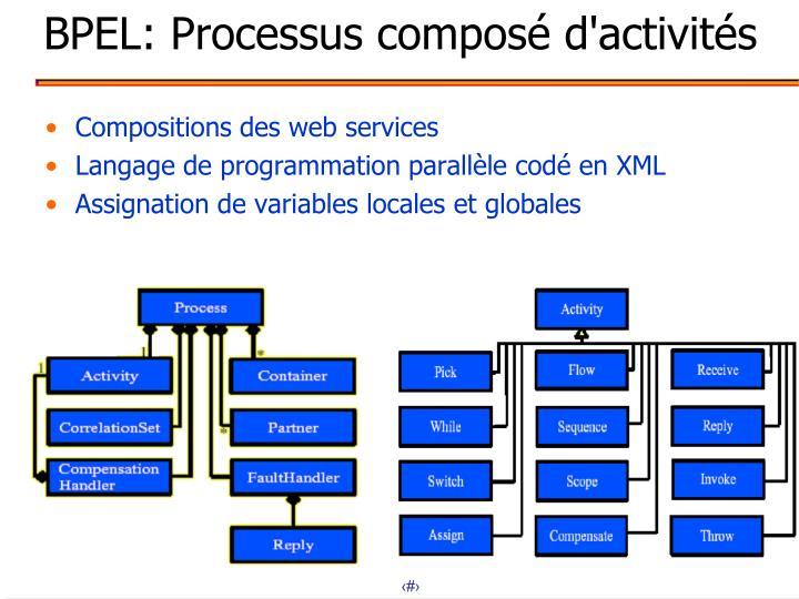 BPEL: Processus composé d'activités