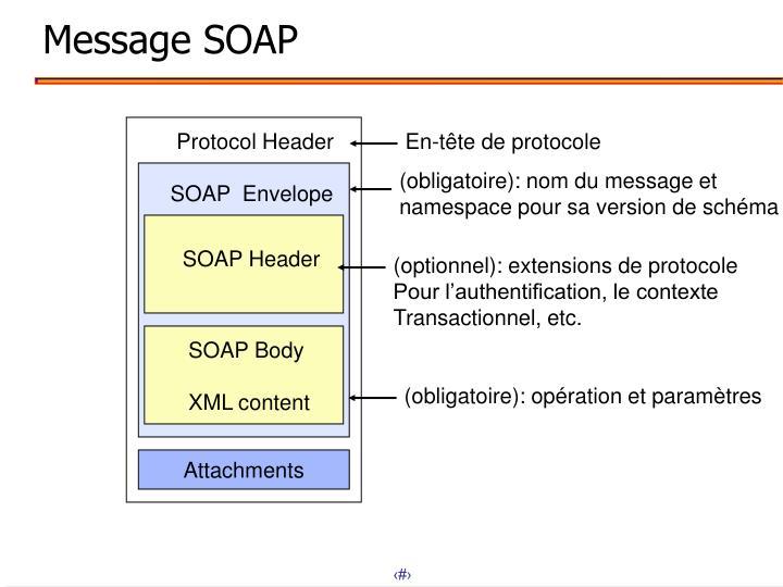 Message SOAP