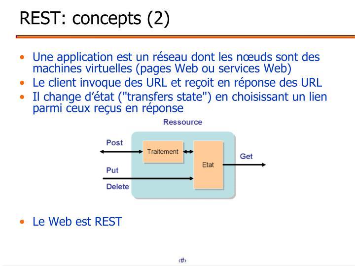 REST: concepts (2)