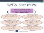 eumetal ciljevi projekta