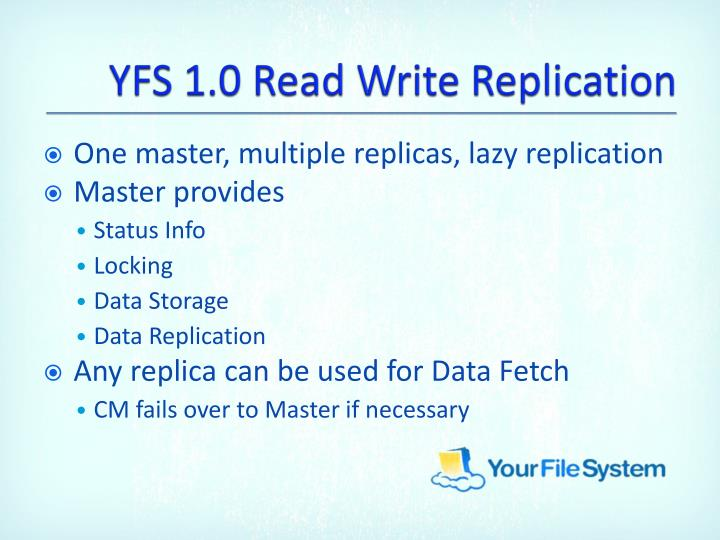 YFS 1.0 Read Write Replication