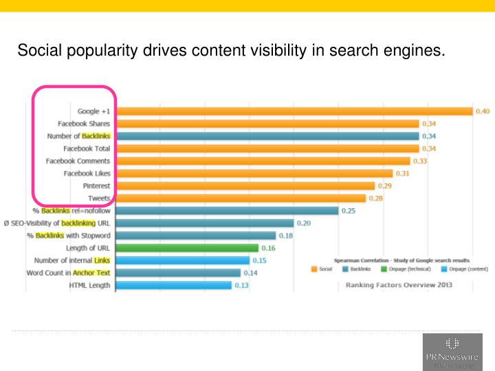 Authority vs. Popularity in Search Engine Rankings