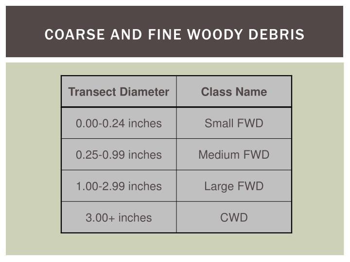 Coarse and Fine woody debris