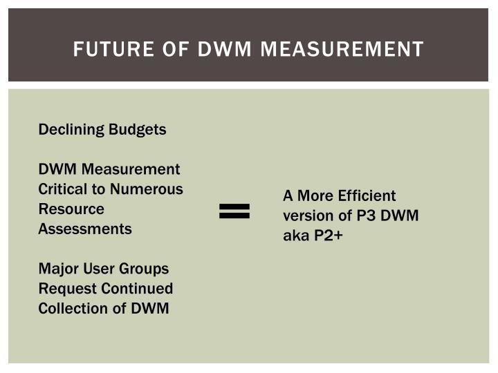 Future of DWM Measurement
