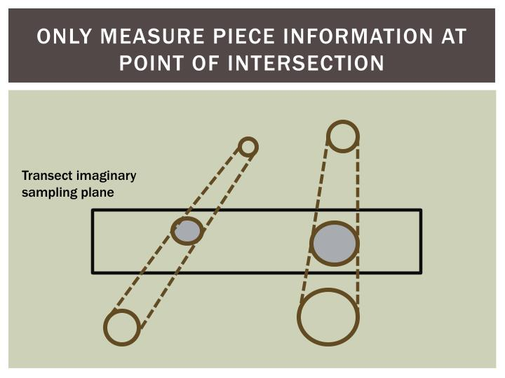 Only measure piece information at point of intersection
