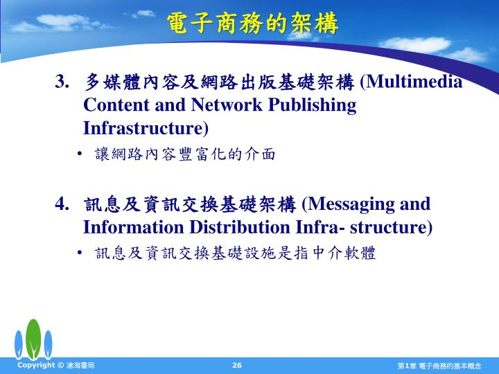 電子商務的架構