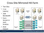 cross site mirrored ha farm