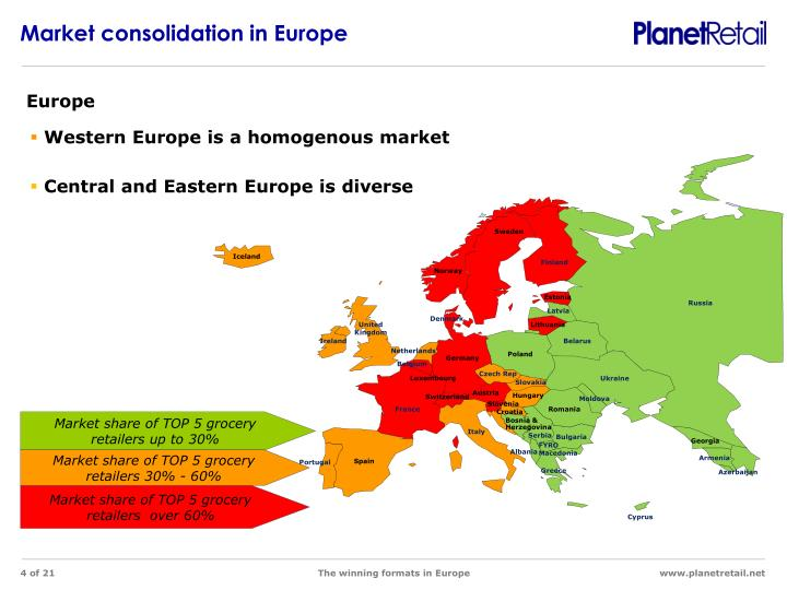 Market consolidation in Europe