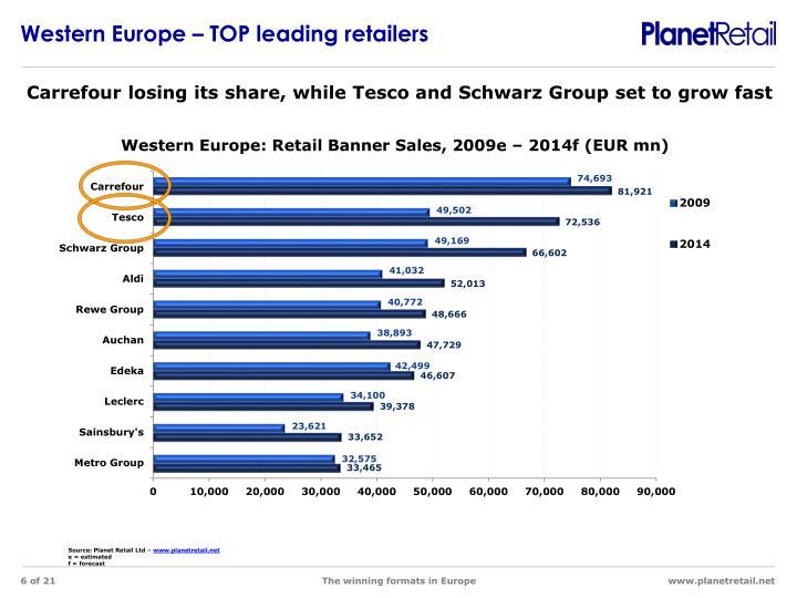 Western Europe – TOP leading retailers