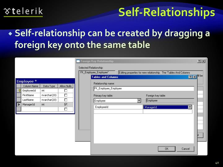 Self-Relationships