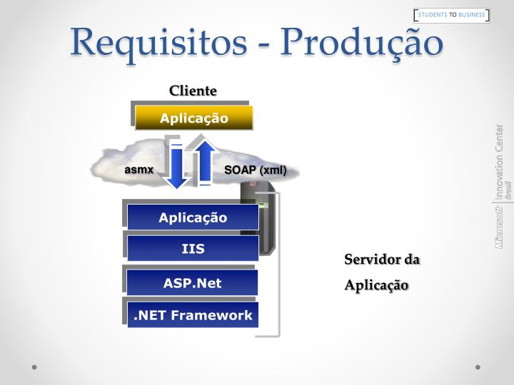 Requisitos - Produção