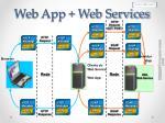 web app web services