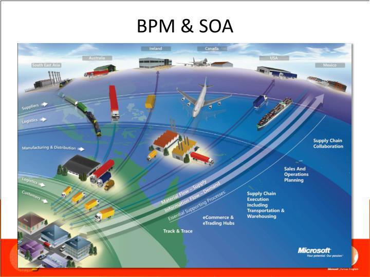 BPM & SOA