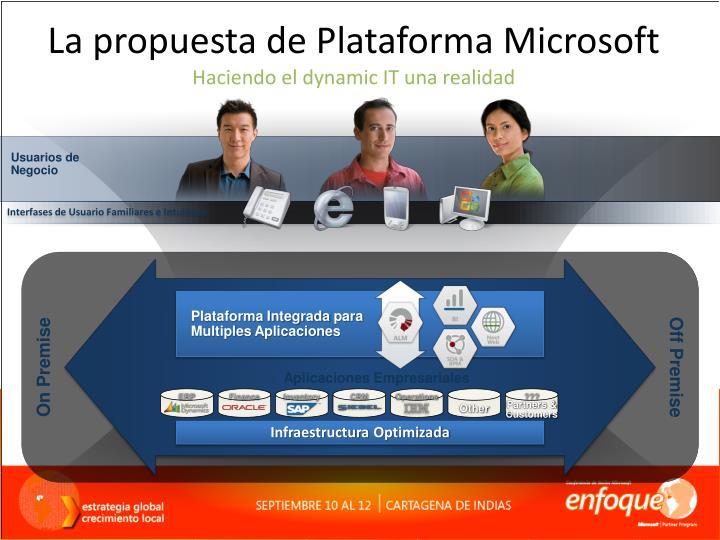 La propuesta de Plataforma Microsoft