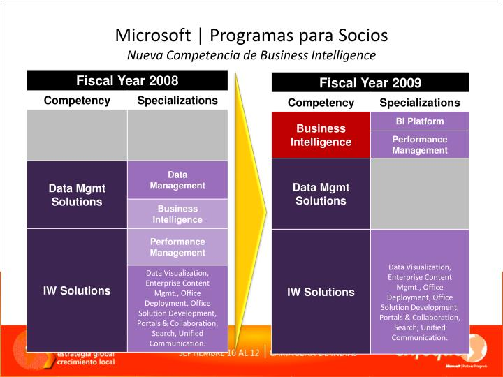 Microsoft |