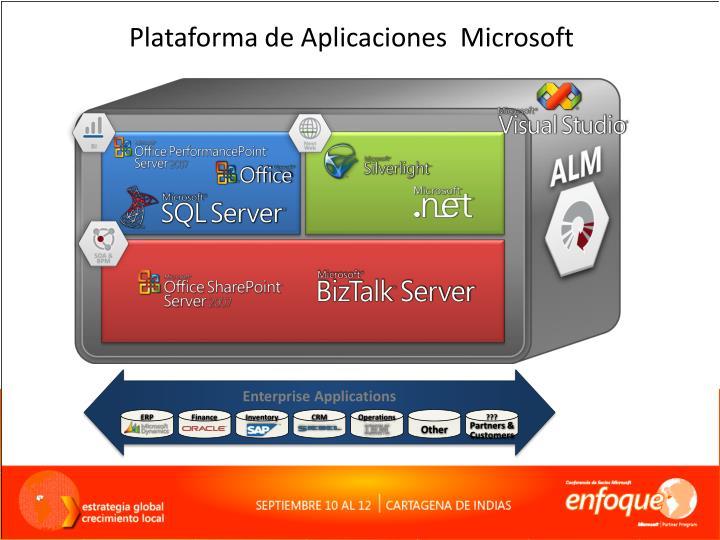 Plataforma de Aplicaciones  Microsoft