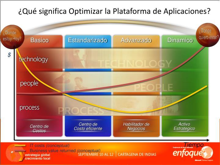 ¿Qué significa Optimizar la Plataforma de Aplicaciones?