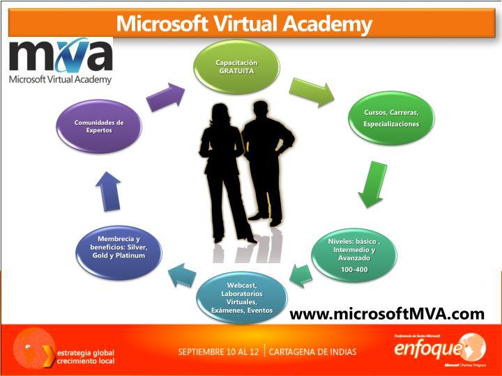 Microsoft Virtual
