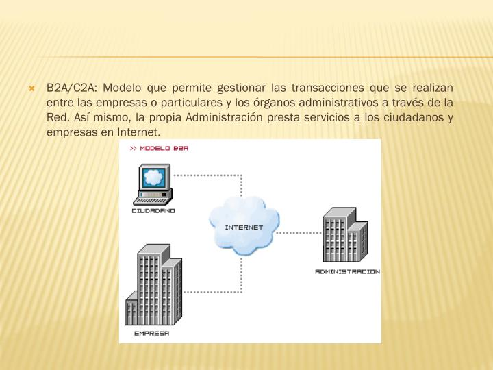 B2A/C2A: Modelo que permite gestionar las transacciones que se realizan entre las empresas o particulares y los rganos administrativos a travs de la Red. As mismo, la propia Administracin presta servicios a los ciudadanos y empresas en Internet.