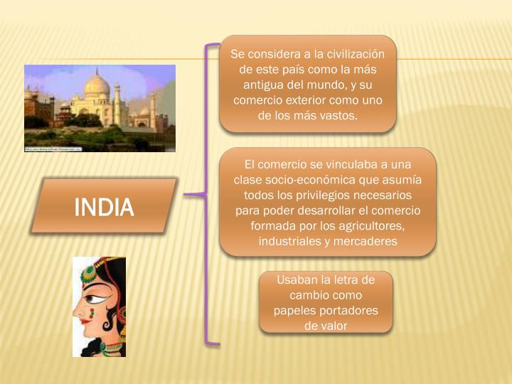 Se considera a la civilizacin de este pas como la ms antigua del mundo, y su comercio exterior como uno de los ms