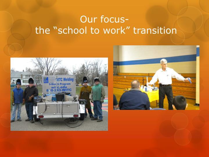 Our focus-